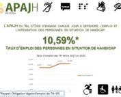 Taux d'emploi des travailleurs handicapés, graphique de 2017 à 2020