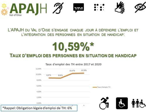10,59% de taux d'emploi des personnes en situation de handicap !